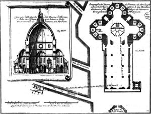 Gnomone Cattedrale di Firenze